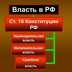 Органы власти Южно-Уральска