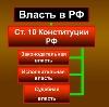 Органы власти в Южно-Уральске